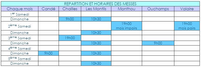 Eglise Saint-Martin de Monthou